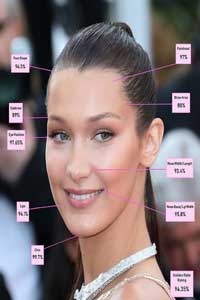 Amazing Fact About Supermodel Bella Hadid